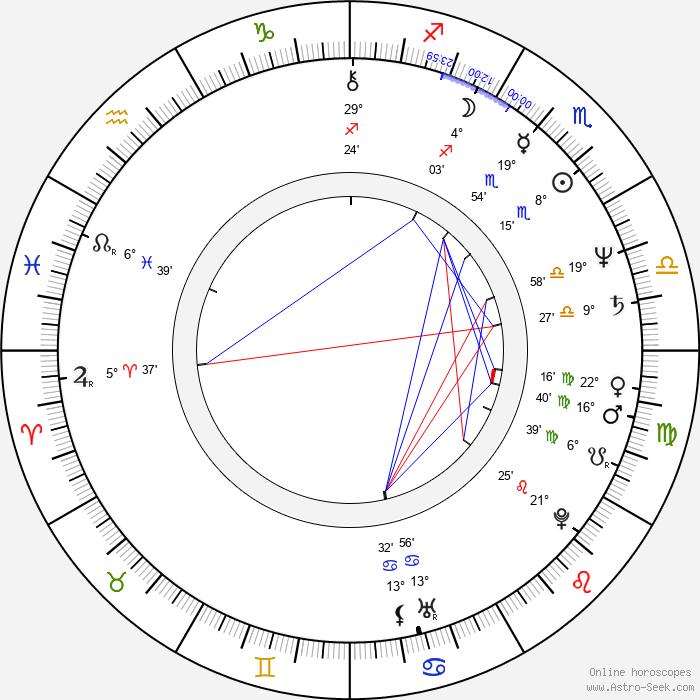 Valeri Ogorodnikov - Birth horoscope chart