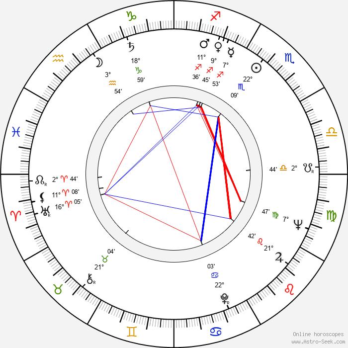 Valeria Moriconi - Birth horoscope chart