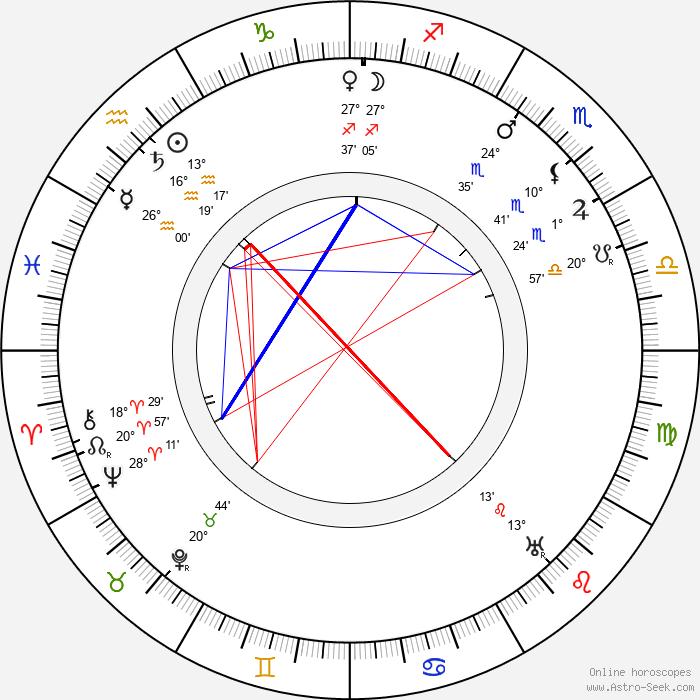 Valerie Bergere - Birth horoscope chart