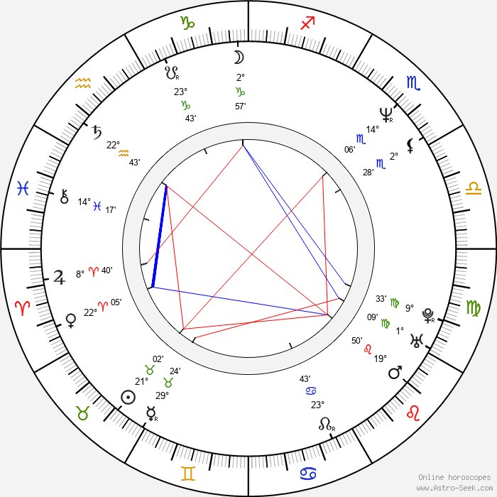 Valerie Buhagiar - Birth horoscope chart