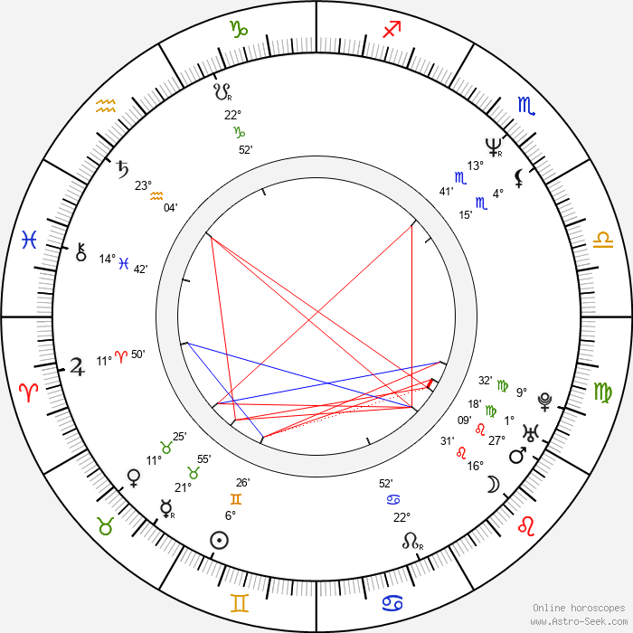 Valerie Dore - Birth horoscope chart