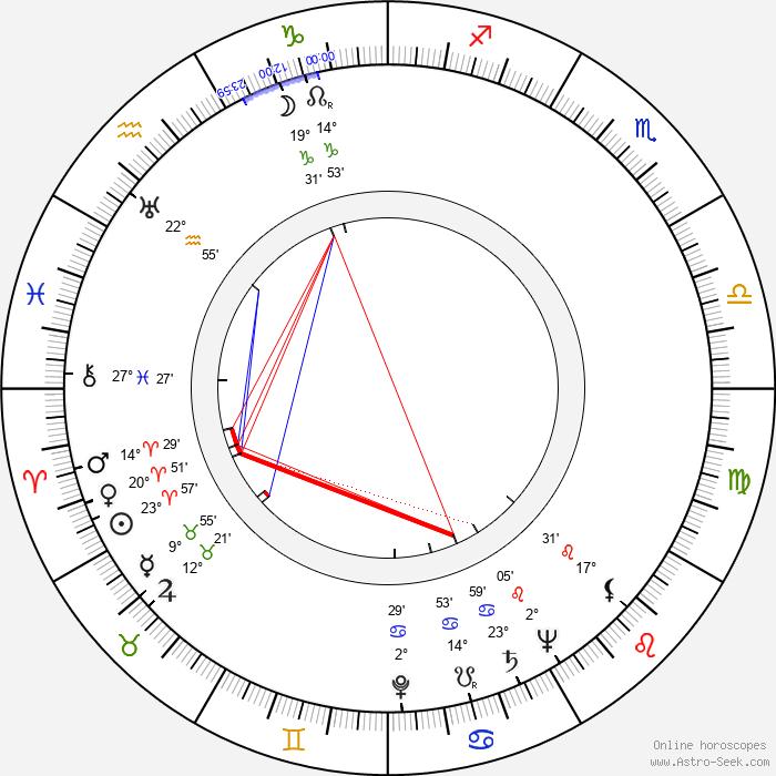 Valerie Hobson - Birth horoscope chart
