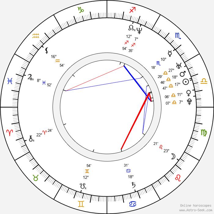 Valerie Niehaus - Birth horoscope chart