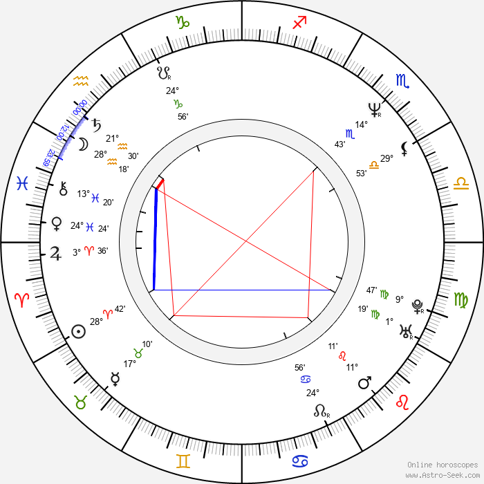 Valerie Plame - Birth horoscope chart