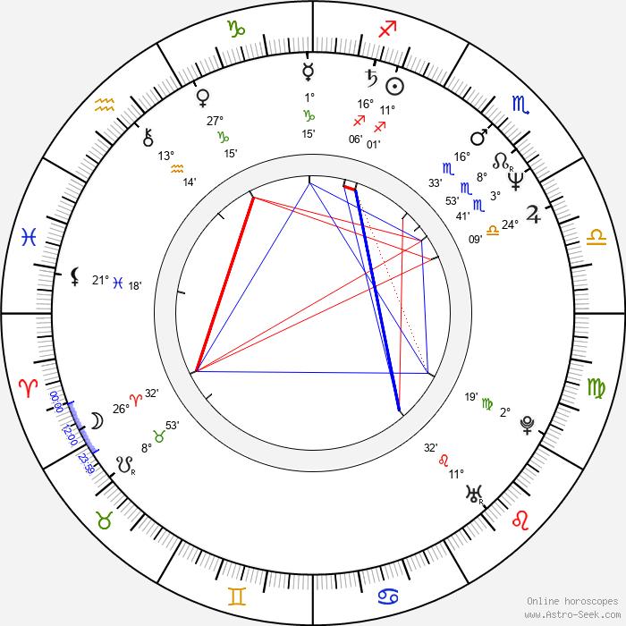 Valérie Quennessen - Birth horoscope chart