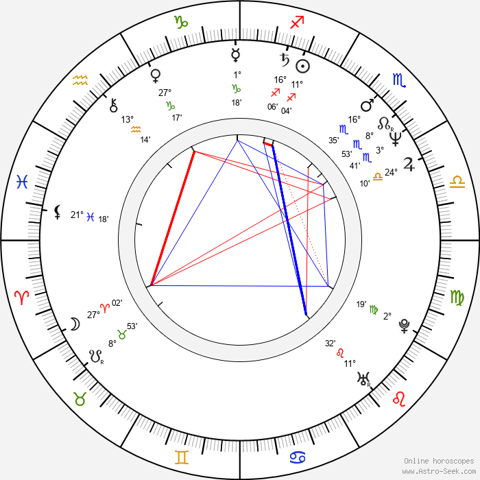 Valérie Quennessen - Birth horoscope chart