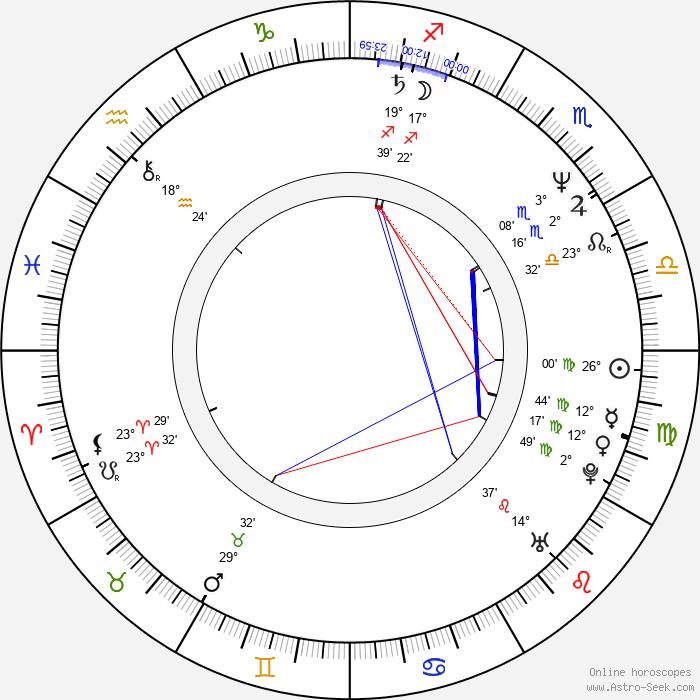 Valérie Zawadská - Birth horoscope chart