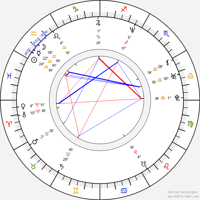 Valerio Mastandrea - Birth horoscope chart