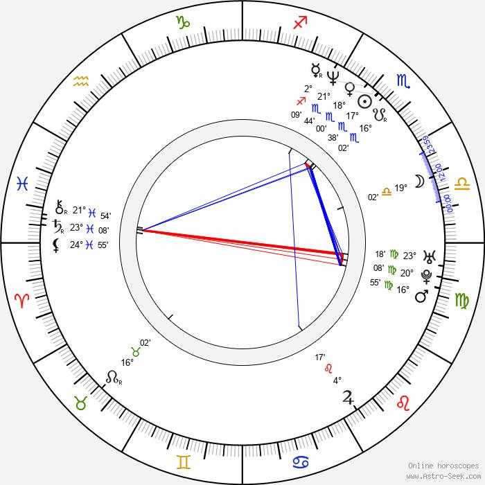 Vanessa Angel - Birth horoscope chart