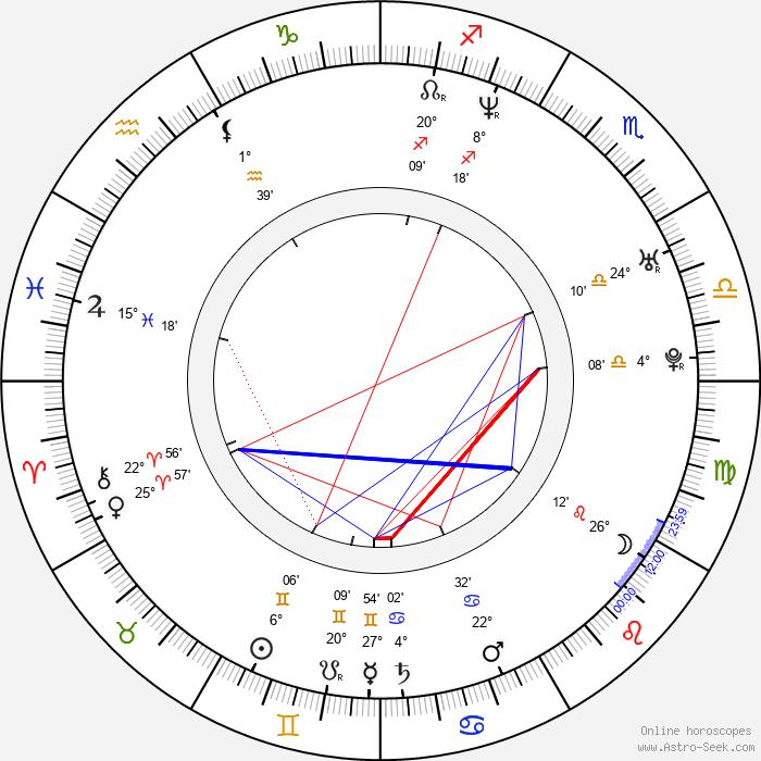 Vanessa Blue - Birth horoscope chart