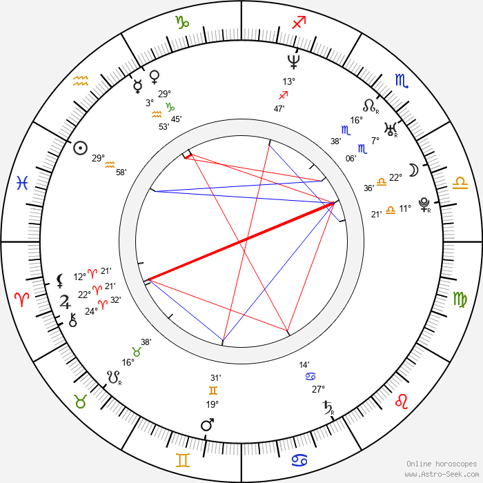 Vanessa Guzmán - Birth horoscope chart