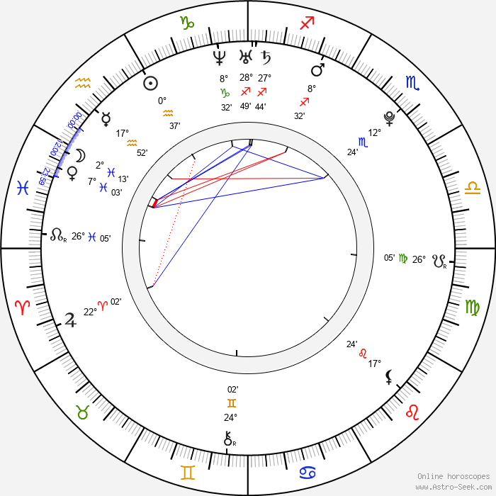Vanessa Hessler - Birth horoscope chart