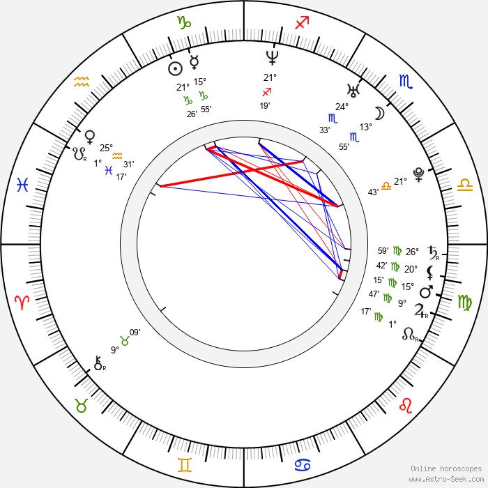 Vanessa Johansson - Birth horoscope chart
