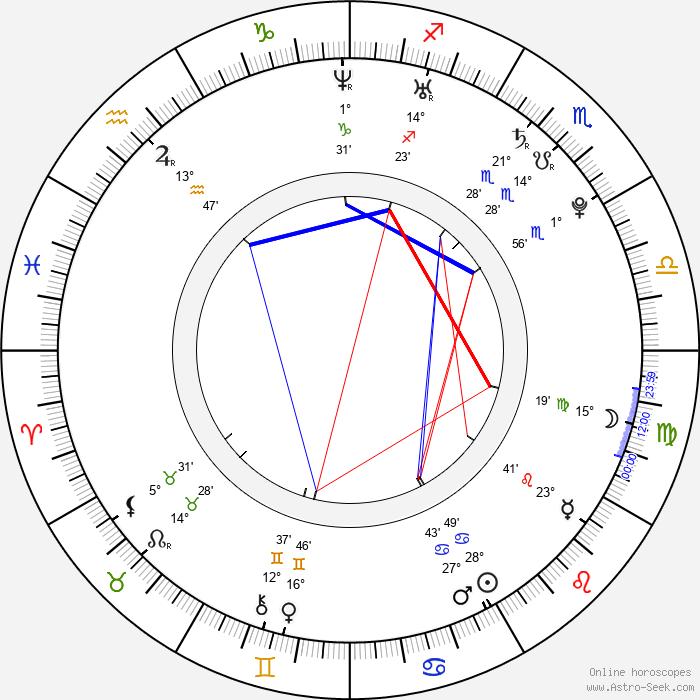Vanessa Lengies - Birth horoscope chart
