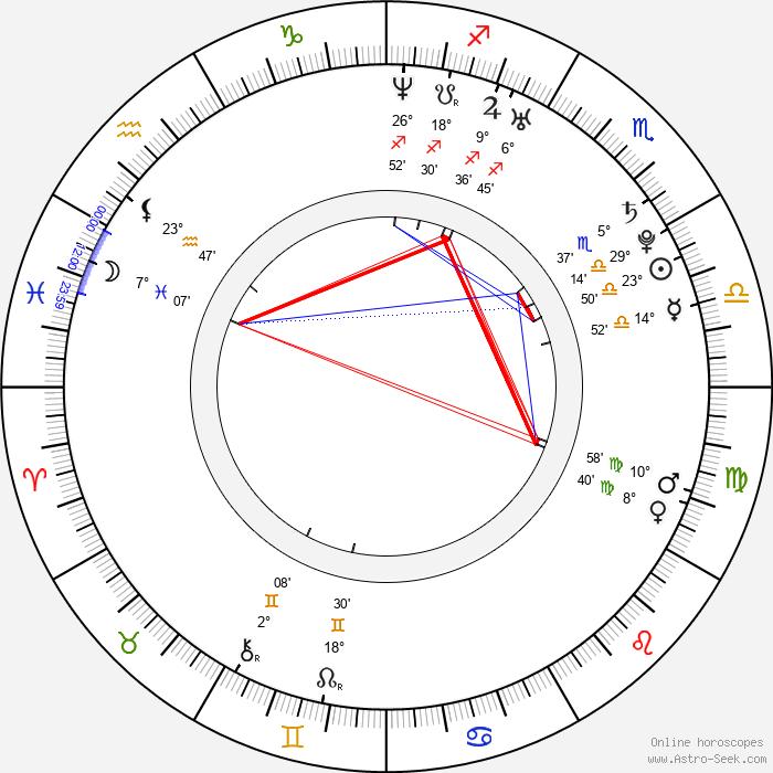 Vanessa Libertad Garcia - Birth horoscope chart