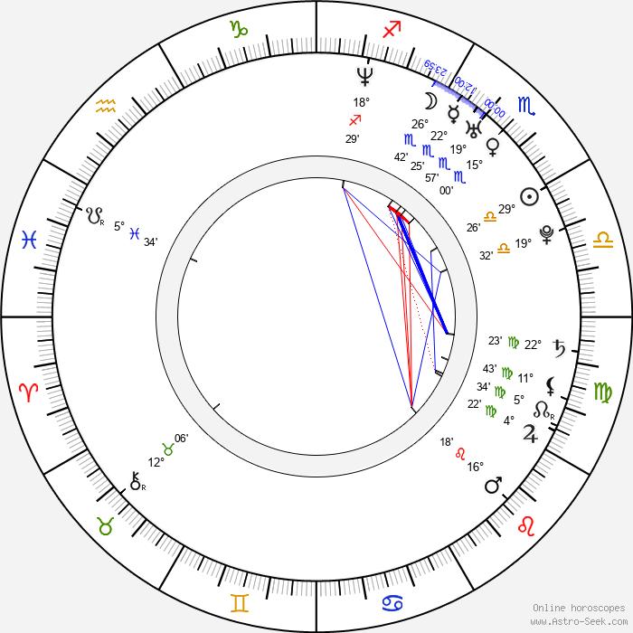 Vanessa Petruo - Birth horoscope chart