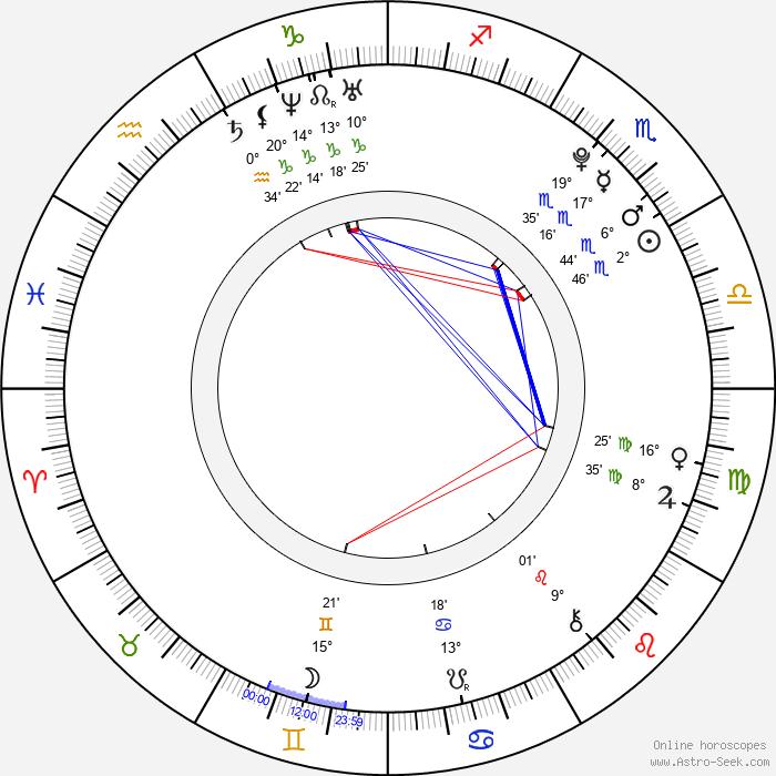 Vanessa V. Johnston - Birth horoscope chart