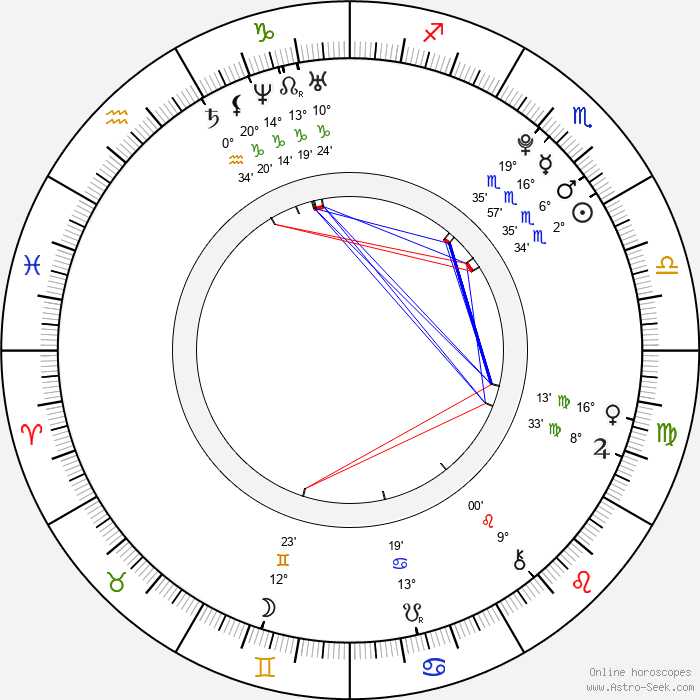 Vanessa V. Johnston - Birth horoscope chart