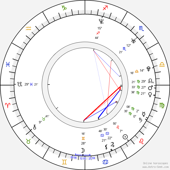 Vanessa Valence - Birth horoscope chart