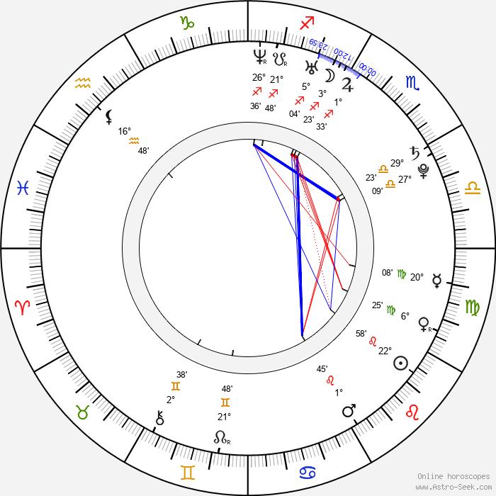 Vanessa Virgin - Birth horoscope chart