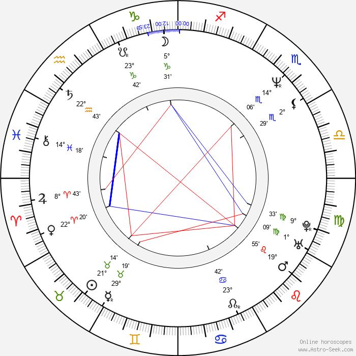 Vanessa A. Williams - Birth horoscope chart
