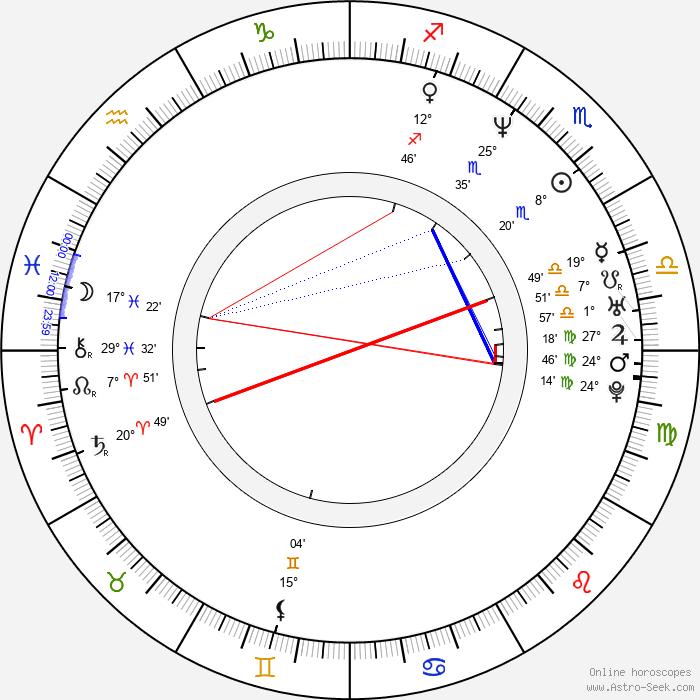 Vanilla Ice - Birth horoscope chart