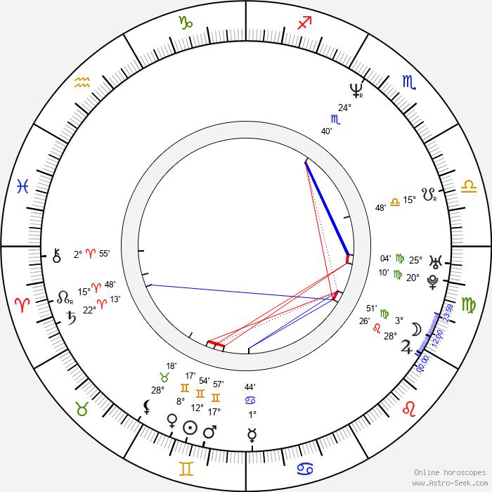 Vanja Cernjul - Birth horoscope chart