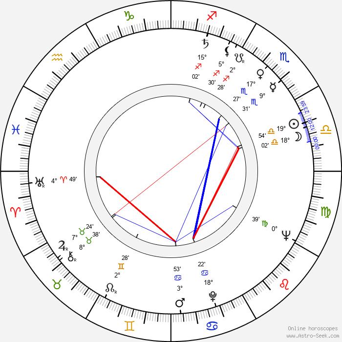 Vasek Simek - Birth horoscope chart