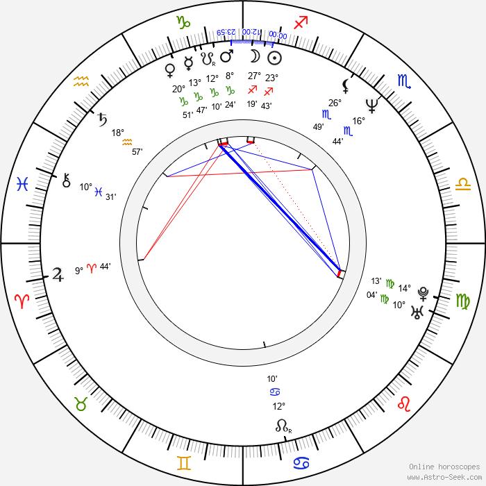 Vasilica Viorica Dăncilă - Birth horoscope chart