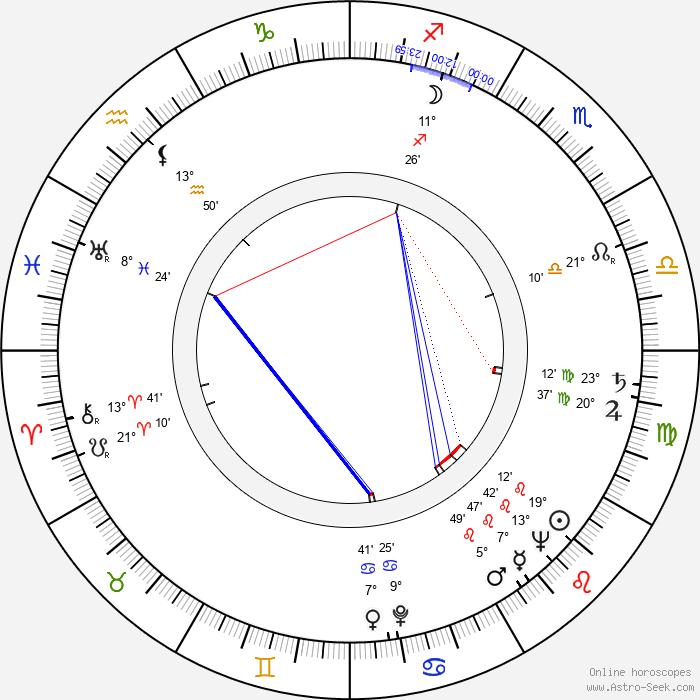 Vasilis Georgiadis - Birth horoscope chart