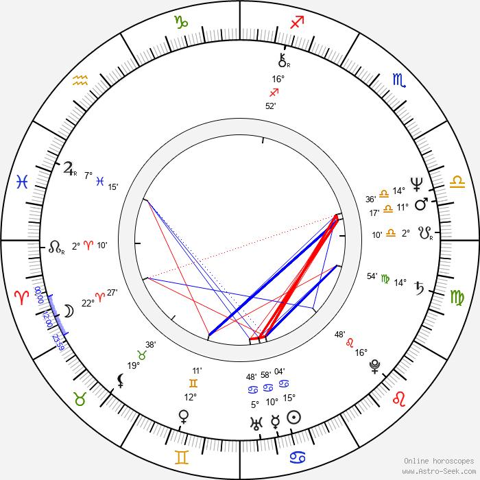 Vaughn Armstrong - Birth horoscope chart