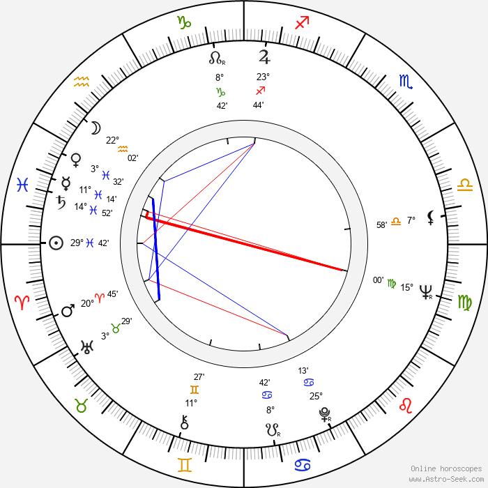 Vaughn Meader - Birth horoscope chart