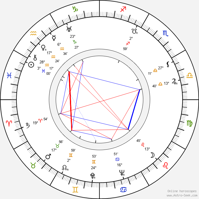 Vaughn Taylor - Birth horoscope chart