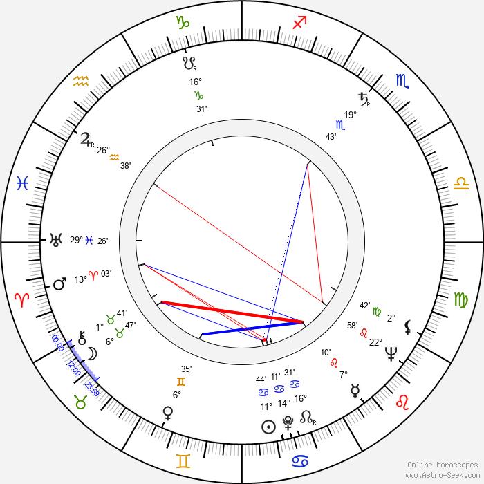 Veena - Birth horoscope chart