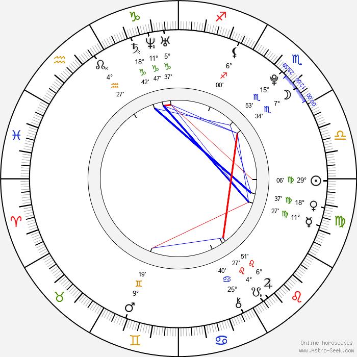 Veera W. Vilo - Birth horoscope chart