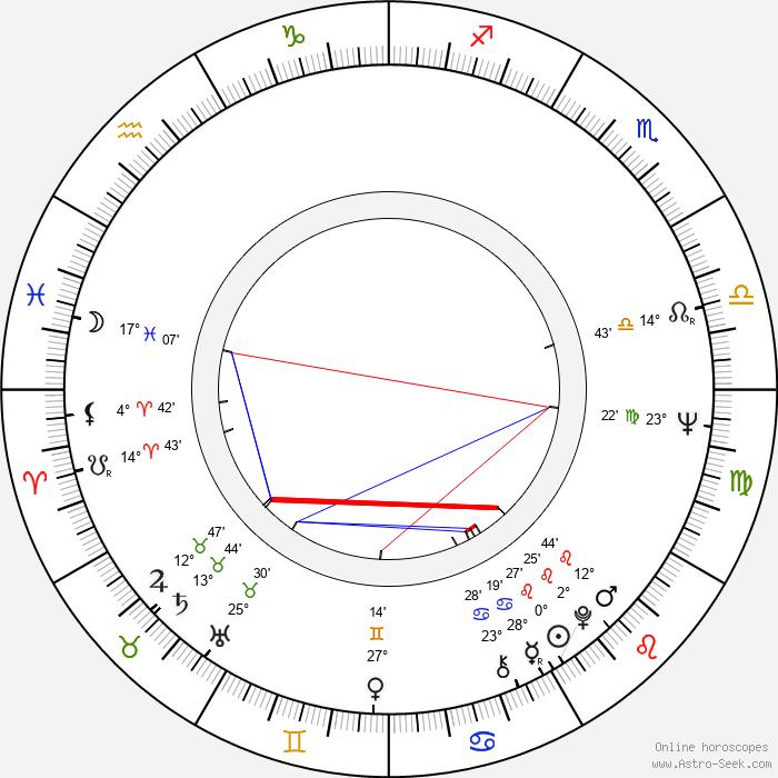 Veikko Kerttula - Birth horoscope chart