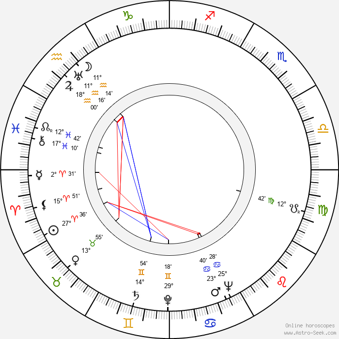 Veikko Sorsakivi - Birth horoscope chart
