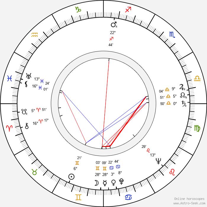 Veikko Tiitinen - Birth horoscope chart