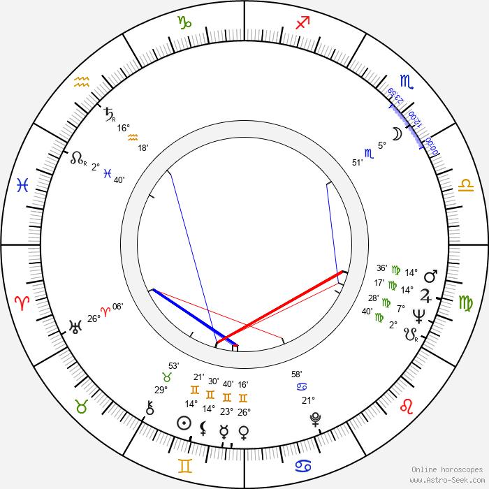 Velimir 'Bata' Živojinović - Birth horoscope chart