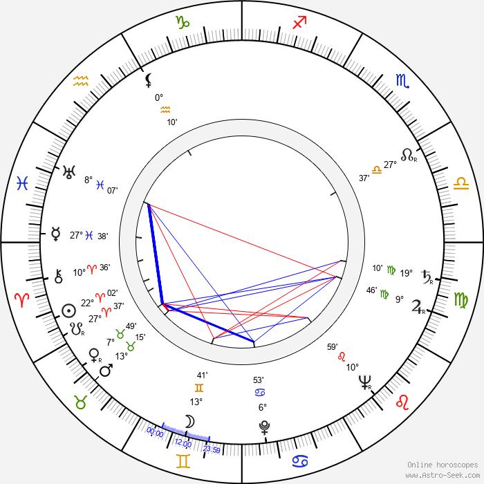 Velimir Stojanović - Birth horoscope chart
