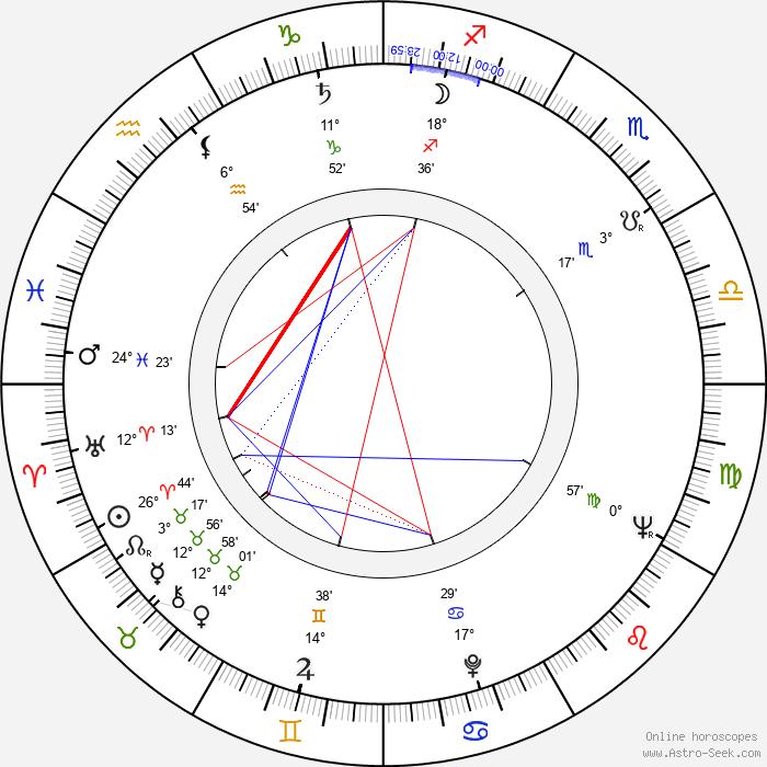 Venantino Venantini - Birth horoscope chart