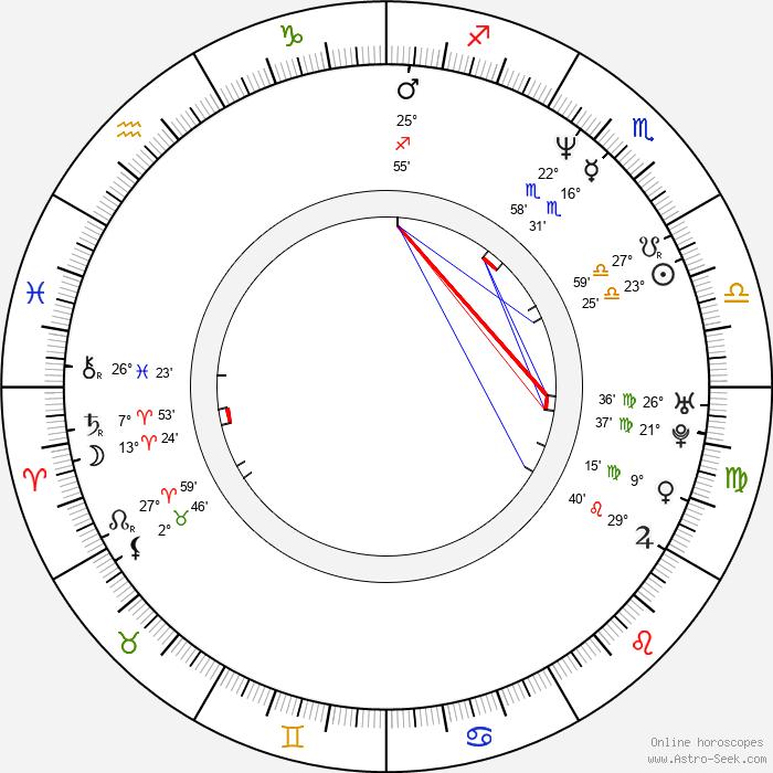 Venus Terzo - Birth horoscope chart