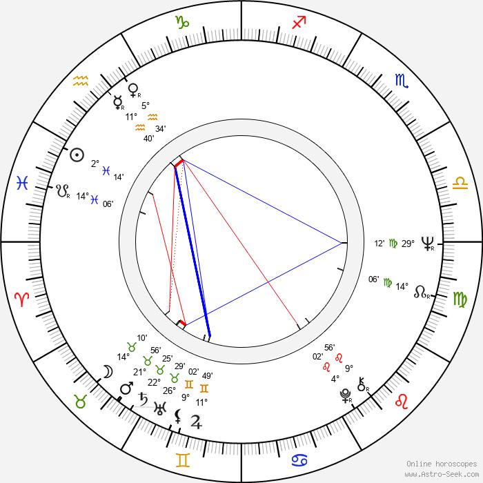 Věra Alentova - Birth horoscope chart