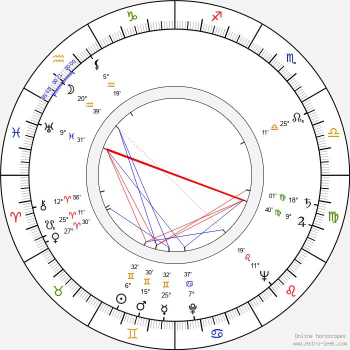 Věra Bajnarová - Birth horoscope chart