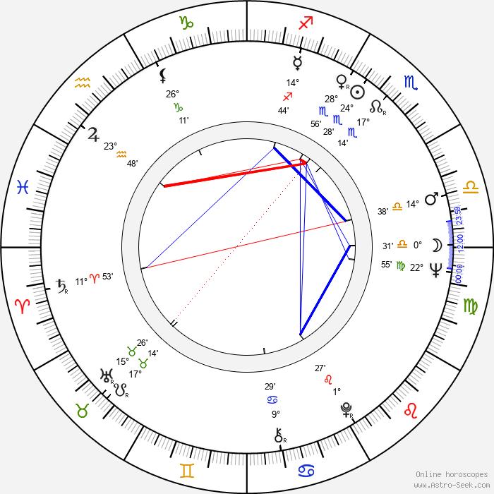 Véra Belmont - Birth horoscope chart