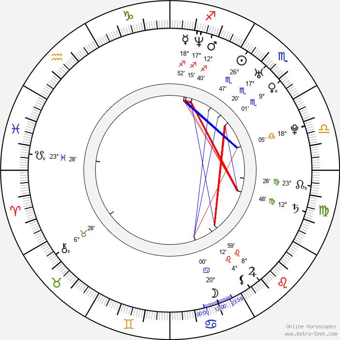 Věra Cechlová - Birth horoscope chart