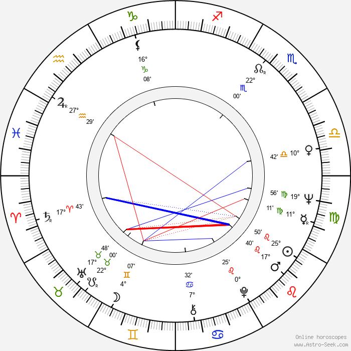 Věra Galatíková - Birth horoscope chart