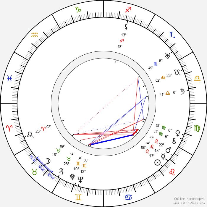 Vera Kholodnaya - Birth horoscope chart