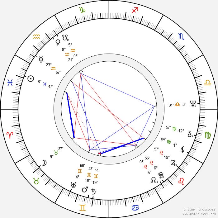 Věra Křesadlová - Birth horoscope chart