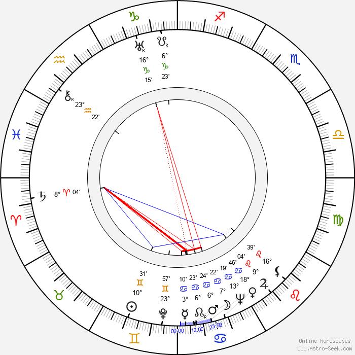 Vera Lindby - Birth horoscope chart